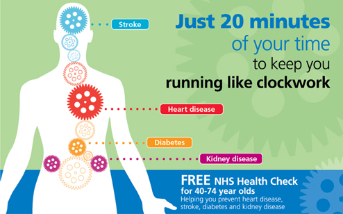 NHS Health Check - just 20 minutes